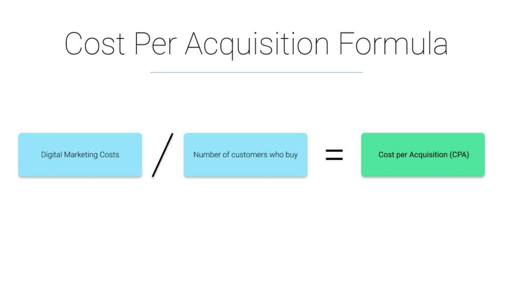 Cost per Acquisition (CPA) Formula